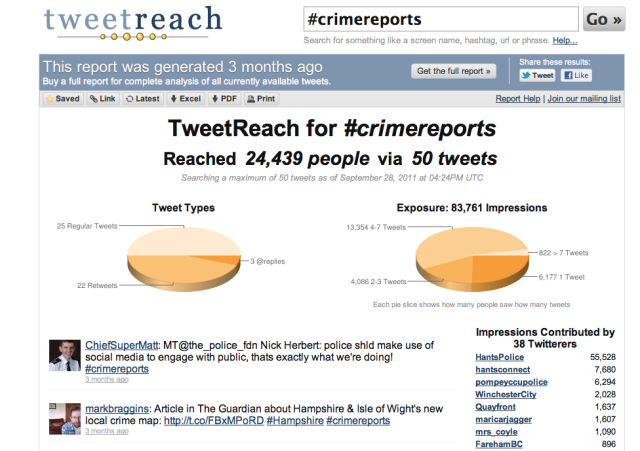 tweetreach Screen Shot