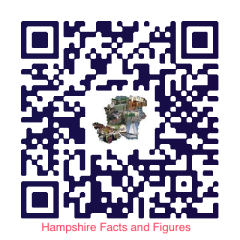My first attempt at a QR code - this leads to the Hampshire Facts and Figures web pages